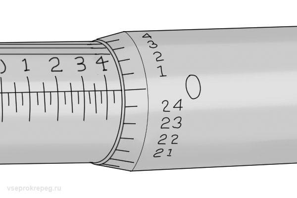 Шкала замера на наперстке